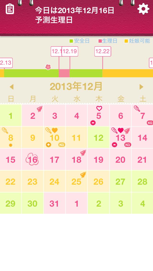 妊娠周期カレンダー