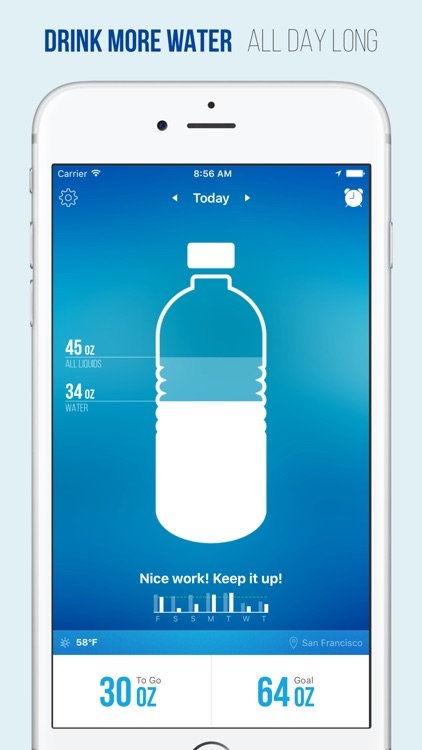 Waterlogged - Daily Hydration Tracker