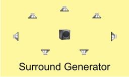 Surround Generator