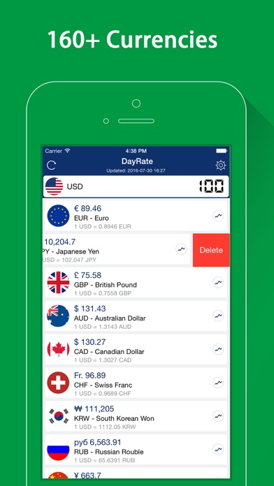 Screenshot #4 for DayRate - Currency Converter