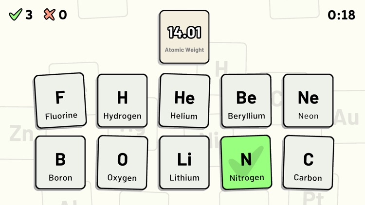 Periodic Table Quiz By Kip Atchison