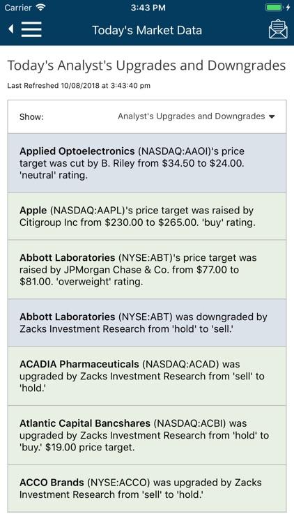 MarketBeat screenshot-3