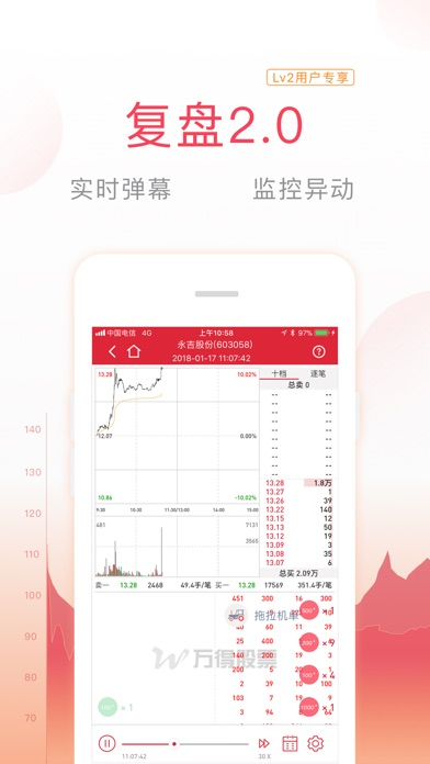 """【<font color=""""red"""">股票</font>资讯】Wind资讯<font color=""""red"""">股票</font>专家PRO"""