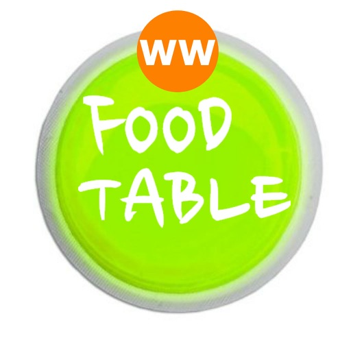Food Table for Weight watching