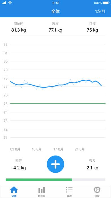 WeightFit: 体重日記のおすすめ画像1