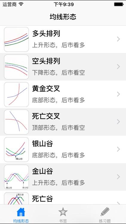 均线制胜 screenshot-0