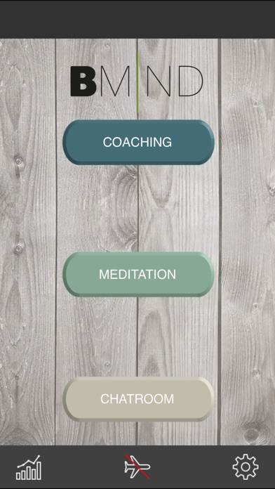 BMIND Mindfulness Suite