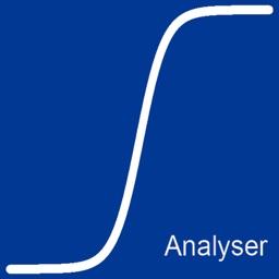 Analyser
