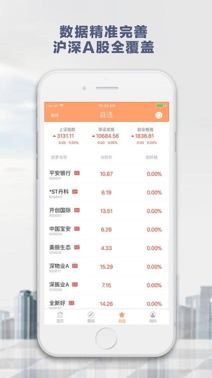 股票期权直通车-股票配资行情软件 screenshot-3