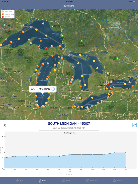 Great Lakes Boating Weather screenshot 14
