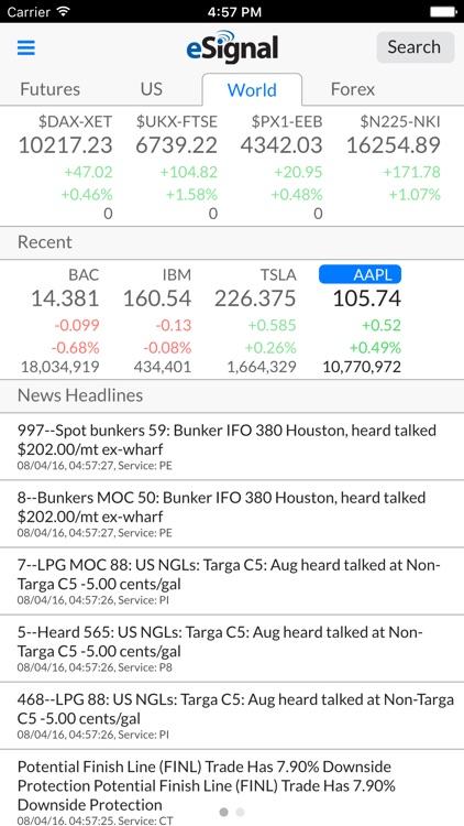 eSignal by Interactive Data