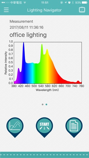 Lighting navigator on the app store iphone ipad ccuart Image collections