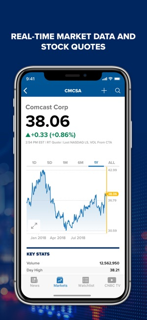 48f9c44e77f277 CNBC  Stock Market   Business on the App Store