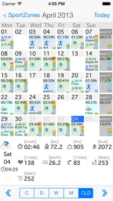 download SportZones6 - PolarFlow Garmin apps 1