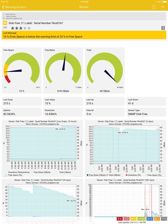 PRTG - Monitoring - AppRecs