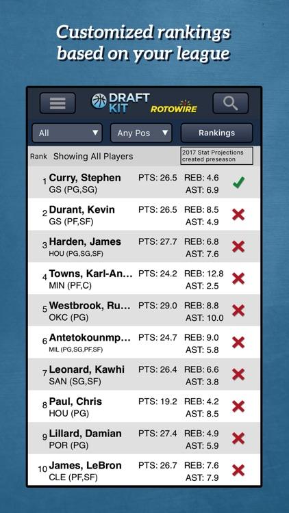 RotoWire Basketball Draft 2017