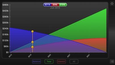 Mortgage Calculator review screenshots