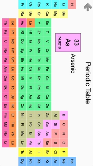 Elements and Periodic Table on the App Store