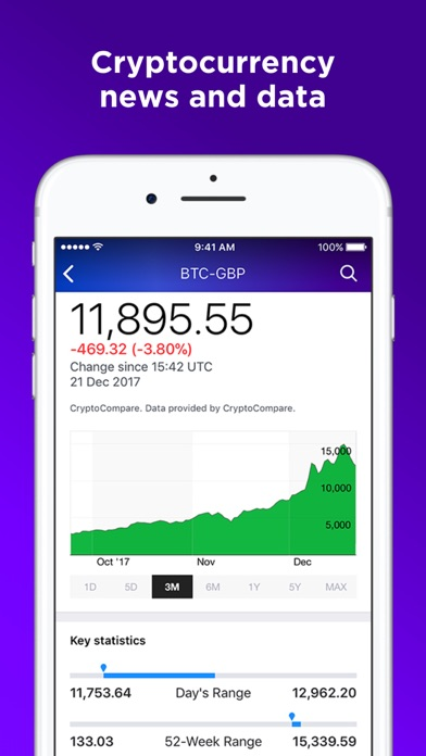 Download Yahoo Finance for Pc