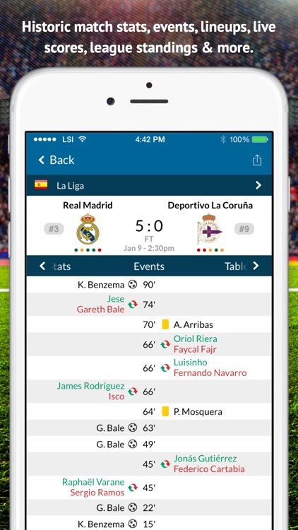 Live Soccer TV: Scores & Stats screenshot-2