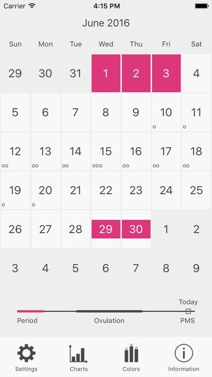 Menstrual Period Tracker
