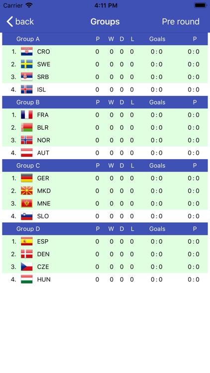 Handball EC 2018