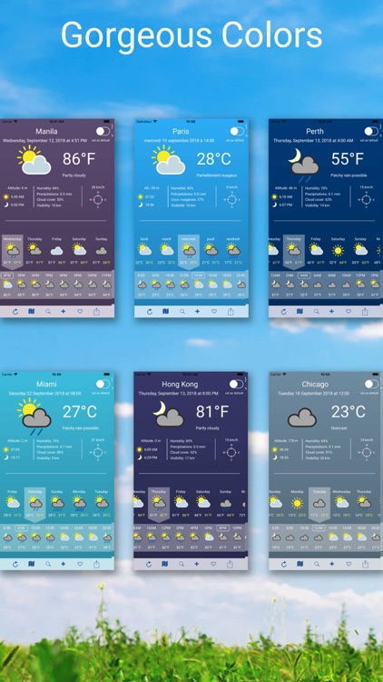 14 days Weather