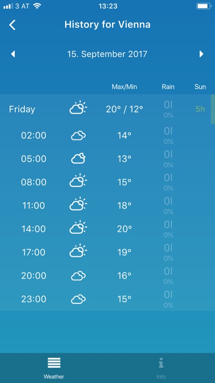 Weather Pro Forecast & History screenshot-4