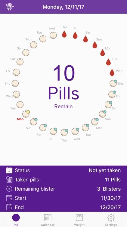 BC Pill - Birth Control Pill