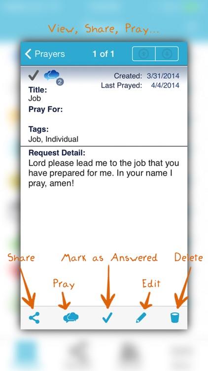 We Prayers - Daily Devotion