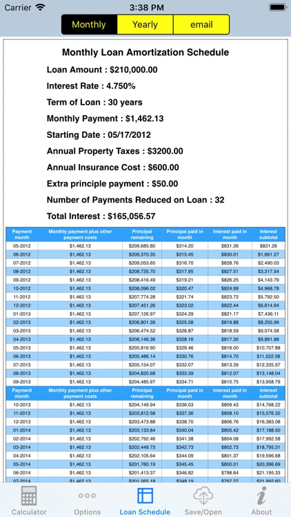 Loan Review - Loan Calculator