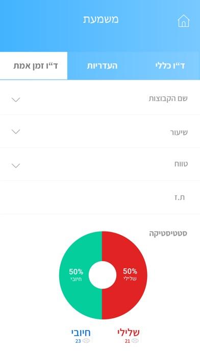 יומן כיתה דיגיטלי E-COUNT Screenshot
