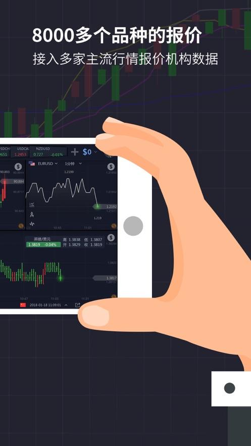 交易侠 - 专业行情分析软件 App 截图
