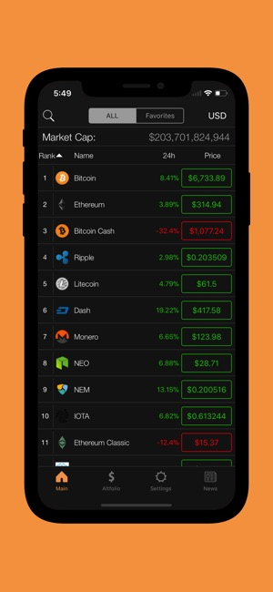 Coin Stats - Crypto Portfolio Screenshot