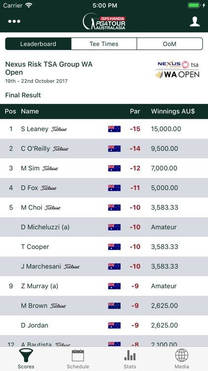 PGA Tour of Australasia