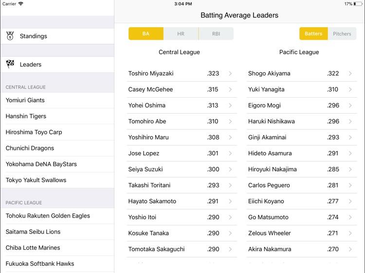 NPB Stats and Info for iPad screenshot-3