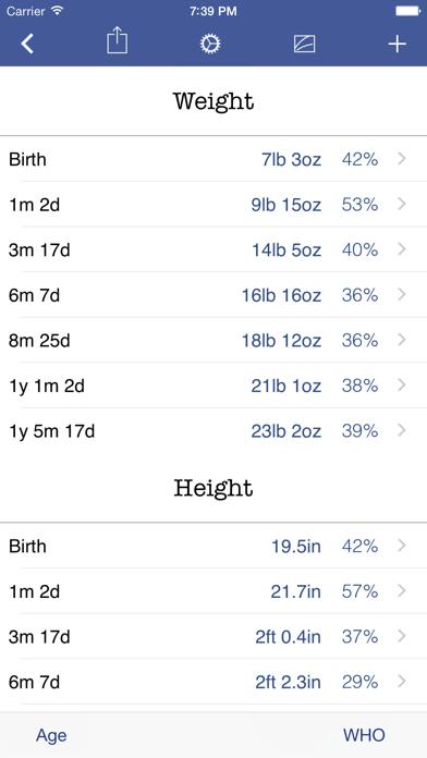 Growth review screenshots