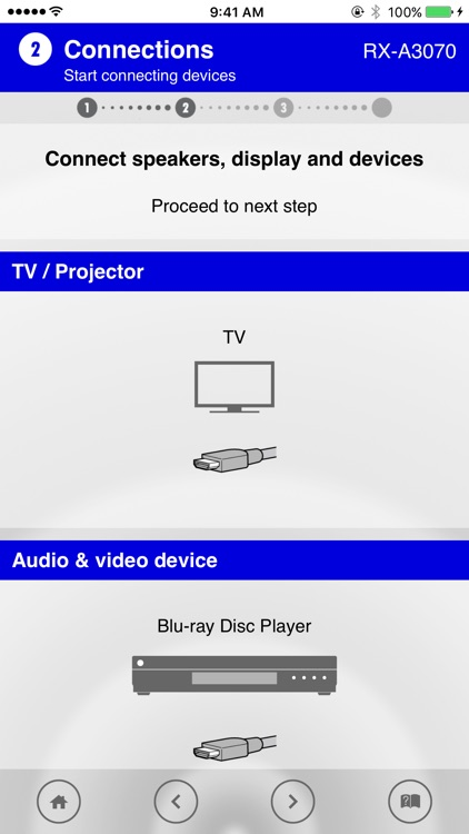 AV SETUP GUIDE - US