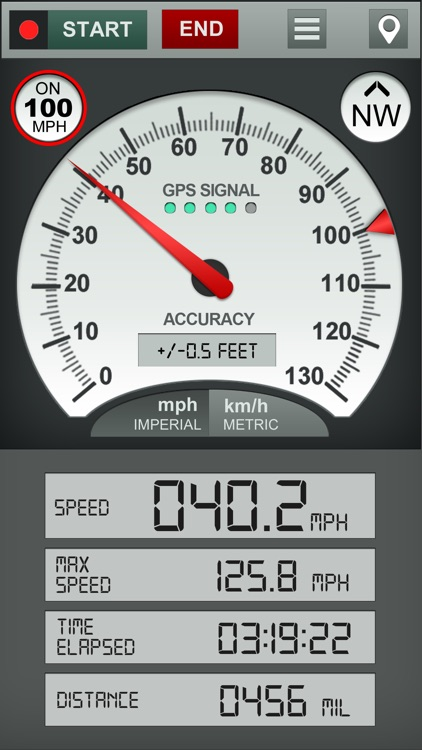 GPS Speedometer G18 screenshot-0