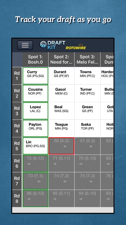 RotoWire Basketball Draft 2017 screenshot-3
