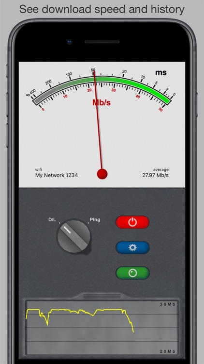 Network Multimeter