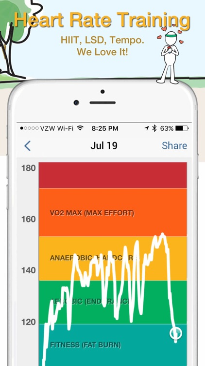 iRunner Run & Jog Tracker screenshot-3
