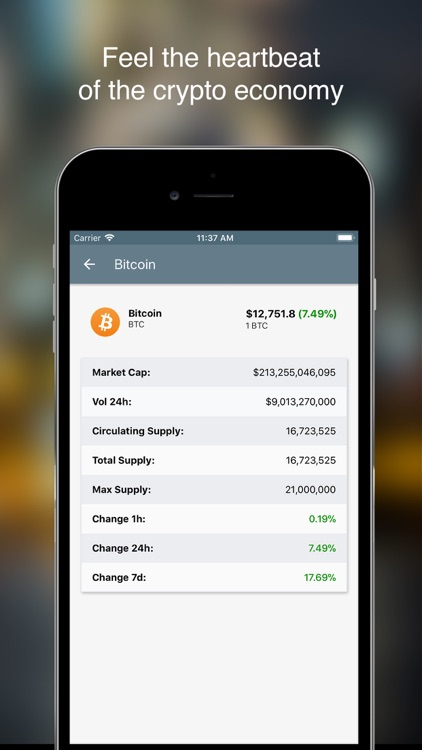 Crypto News (Bitcoin,Ethereum) screenshot-3