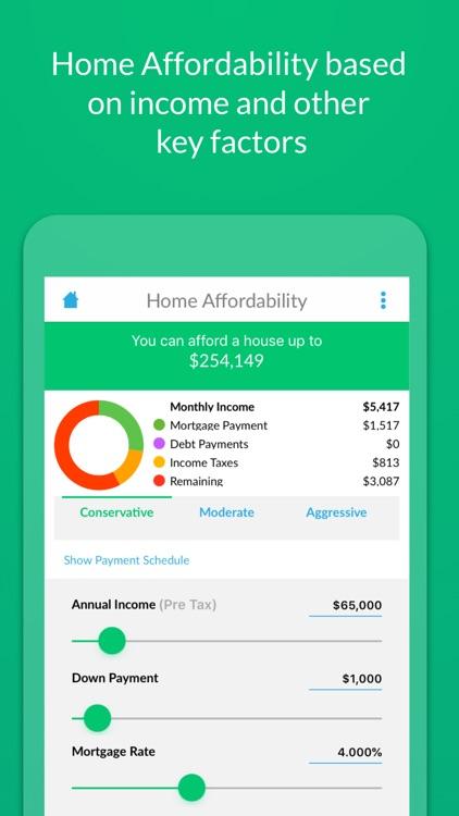 LendingTree Loan Calculator