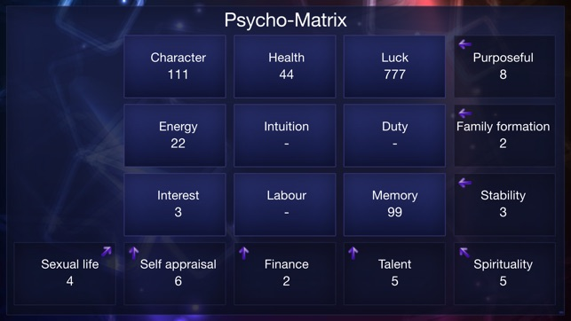 Accurate numerology love calculator picture 1