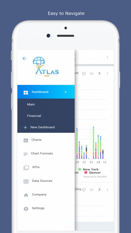 Atlas-KPI