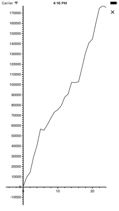 Poker Income Tracker ScreenShot3
