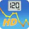 Monitore seu peso HD