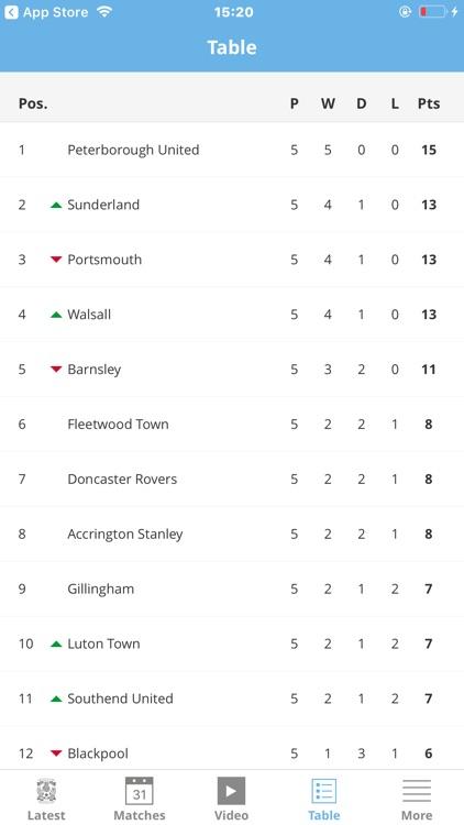 Coventry City Official App screenshot-3