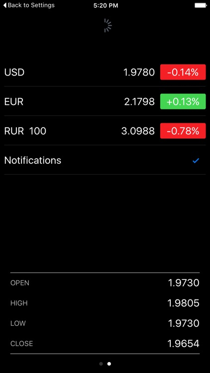 Belarus Stocks Basic screenshot-2